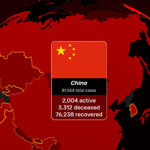 Only 3,312 people killed? : Intelligence report reveals China is covering up actual casualties and casualties caused by Corona