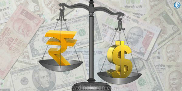 8 paise increase in the value of the Indian rupee against the dollar