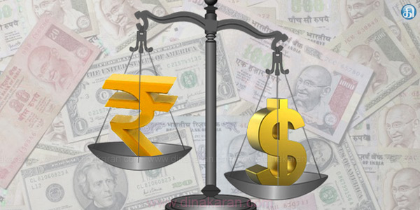 Rupee Rises 16 paise against dollar