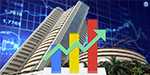 The Sensex gained 190 points in early trade