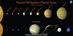 NASA Kepler 90 discovery: Spacecraft finds entire new solar system similar to Earth's with family of planets