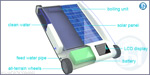 Introduction of solar technology to clean contaminated water!
